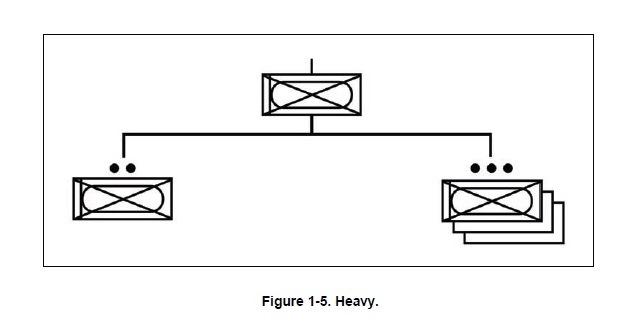 Bradley Rifle Co Line Diagram