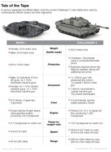 comparing-tanks (1)