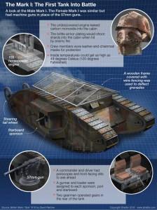 mark-1-tank 1